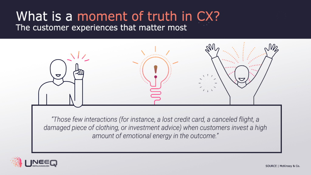 What is a moment of truth in marketing and customer experience definition | UneeQ Blog