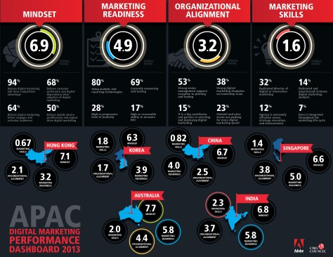 Adobe_APAC_infographic_final_2013