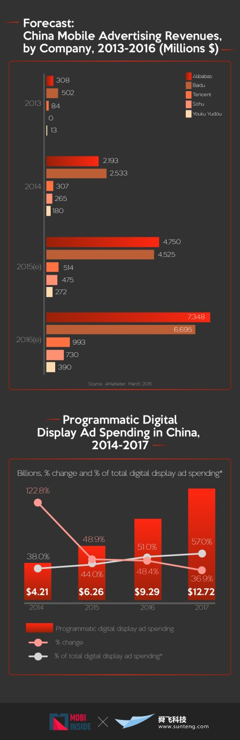 china-infographic-en-03