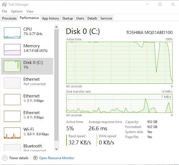 images10 - My computer is so slow! How to tell what's causing it... (Windows 7 / Windows 10)