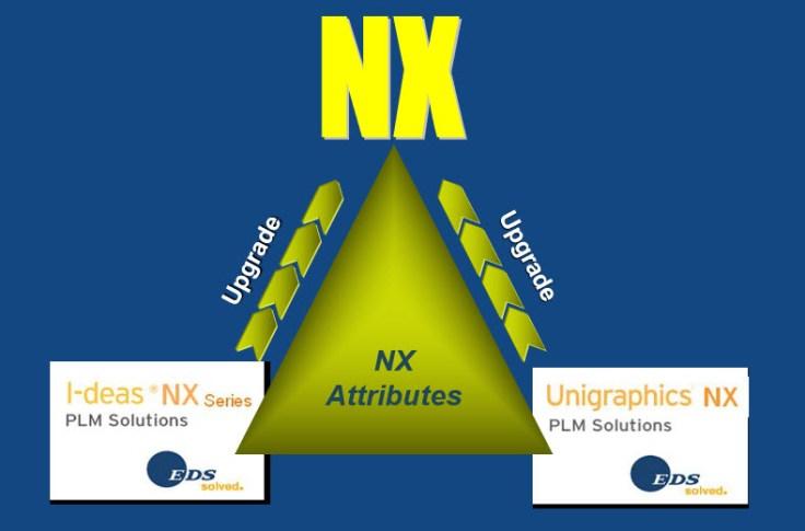 Ideas NX
