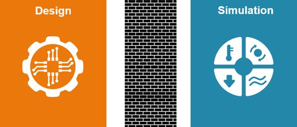 A számbeli különbségen túl egy képzeletbeli fal is elválasztja a tervező és elemző csapatokat.