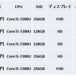 ノートPC、Core i5 + SSDの最安値は?(2017年3月時点)