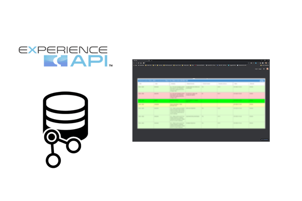 Using xAPI data to view Assessment results