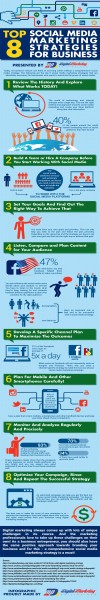 Top 8 Social Media Marketing Strategies for Business (Infographic) - An Infographic from Digital Marketing Philippines