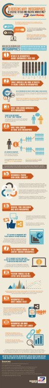 10 Reasons Why Infographics is Useful to SEO and Digital Marketing (Infographic) - An Infographic from Digital Marketing Philippines