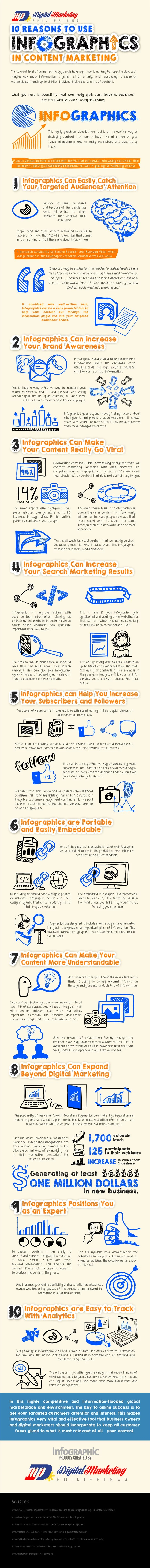 10 Reasons to Use Infographics in Content Marketing (Infographic) - An Infographic from Digital Marketing Philippines