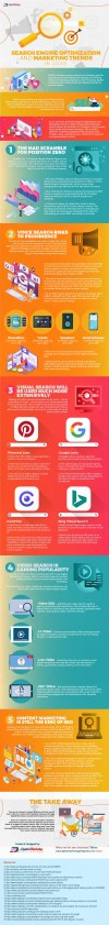 Search Engine Optimization and Marketing Trends in 2020 (Infographic) - An Infographic from Digital Marketing Philippines