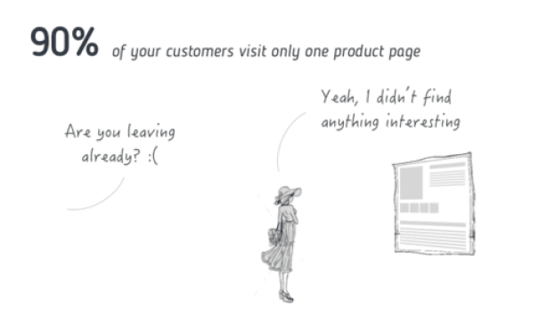 15 Top Secrets to Converting Site Visitors to Customers