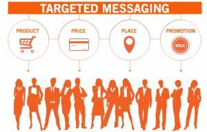 effective-digital-marketing-approach