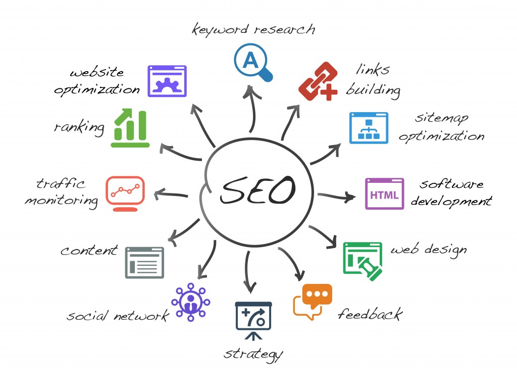 search engine optimization-vibewebsolutions