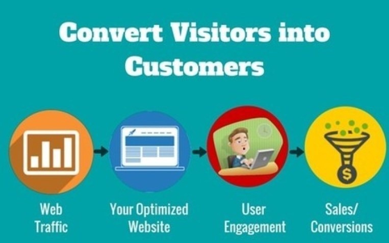 Key conversion metrics to convert visitors into subscribers