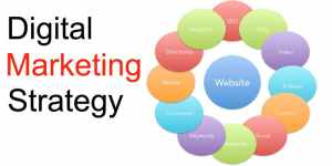 Digital Marketing Strategies in Nigeria