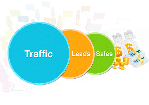 How to turn traffic into sales lead
