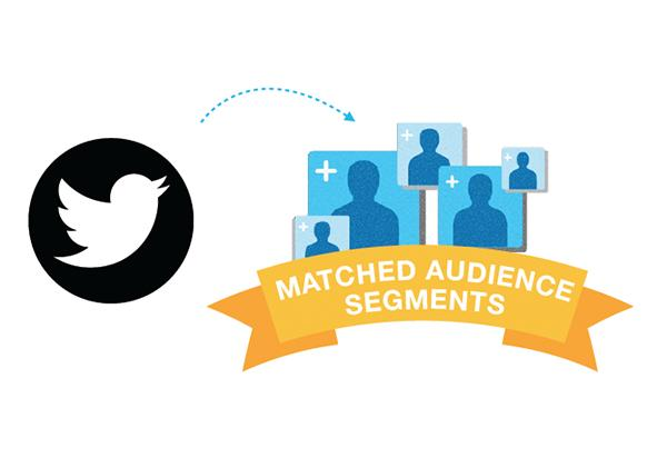 twitter custom audience