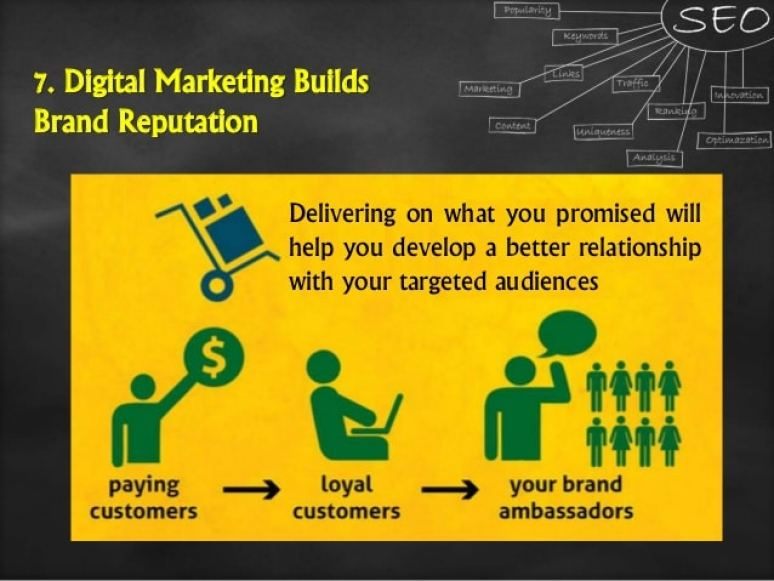 12-ways-digital-marketing-can-help-boost-your-business