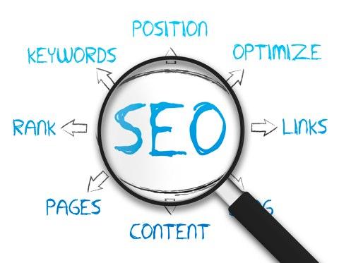 SEO (Inbound marketing strategy)