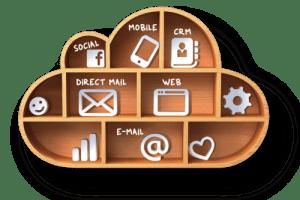 digital marketing component