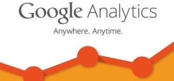 Što je Google Analytics