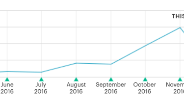 etsy revenue