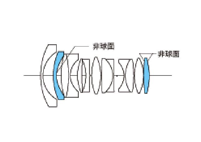 Voigtlander 10.5mm