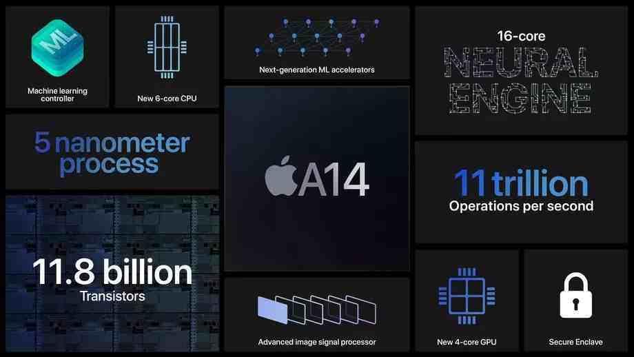 Apple, yeni işlemcisi A14 Bionic'i ilk kez bu cihazda kullanıyor