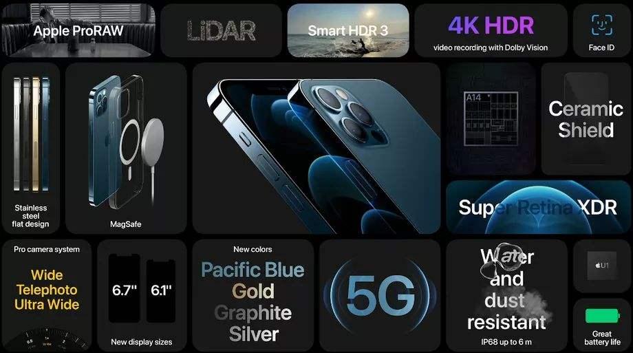 iPhone 12 Pro ve Pro Max: Fiyatı, çıkış tarihi, özellikleri