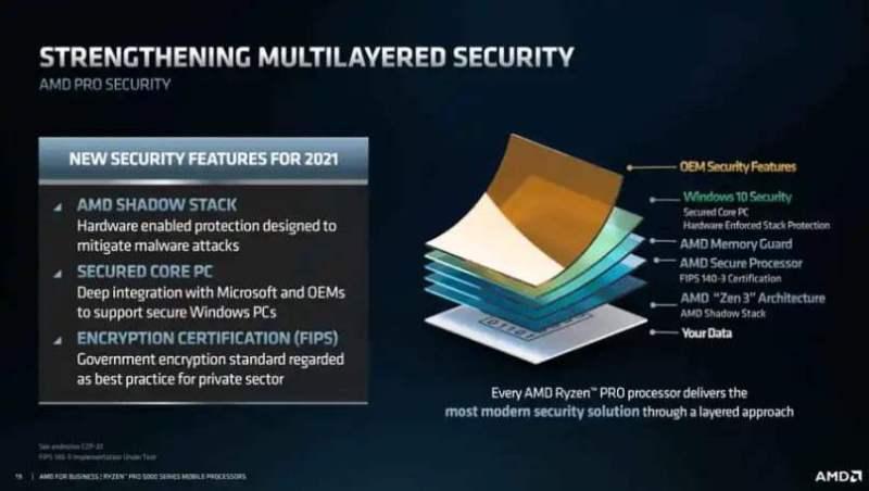 AMD, Zen 3 ile Ryzen Pro 5000 Mobile çiplerini tanıttı
