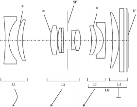 Canon-18-45mm-f3.5-5.6-mirrorless-lens-patent