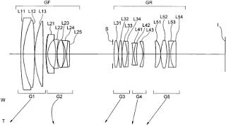 nikon-18-300-f3.5-5.6-lens-patent