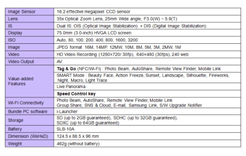 Samsung-WB1100F-camera-specs