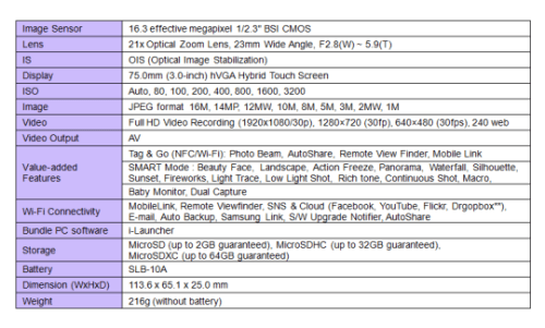 Samsung-WB350F-Specifications