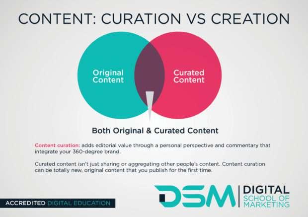DSM Digital School of Marketing - curated content