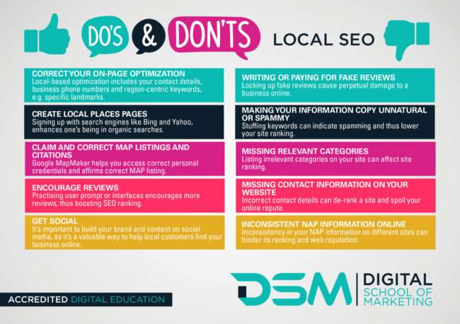 DSM Digital School of Marketing - simple seo techniques