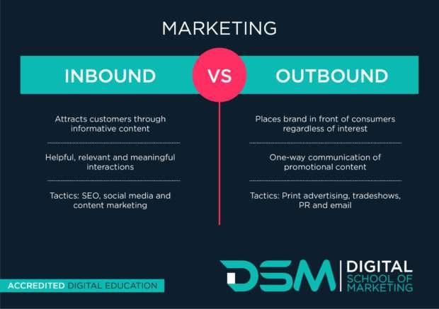 DSM Digital school of marketing - small business owners