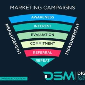 DSM Digital school of marketing - facebook advertising campaigns