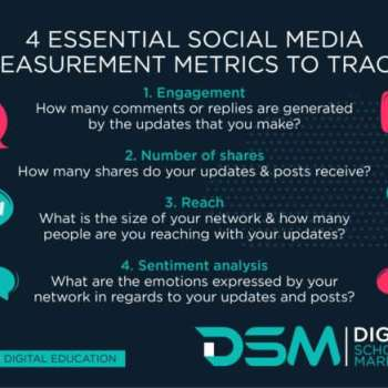 DSM Digital school of marketing - Twitter Analytics