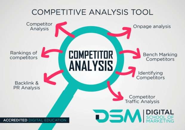 DSM Digital school of marketing - porter's generic strategies
