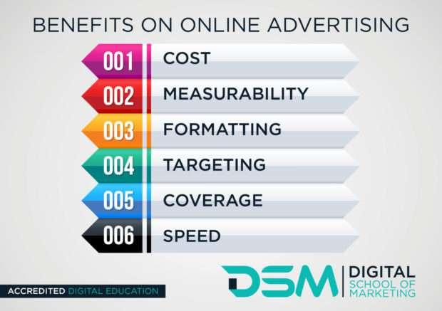 DSM Digital school of marketing - value in digital marketing