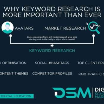DSM Digital School of Marketing - keyword density