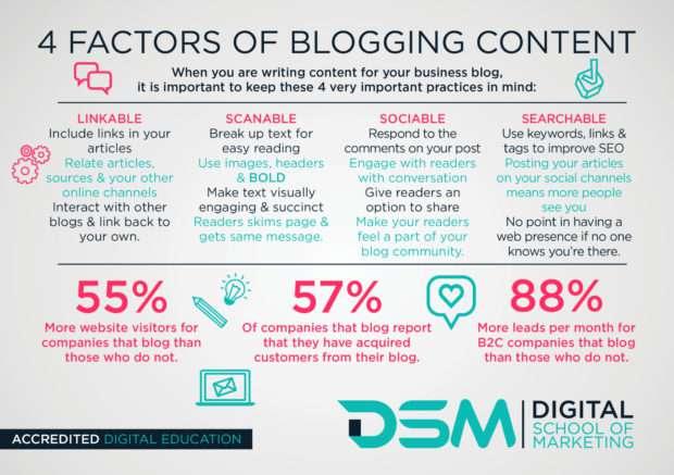 DSM Digital school of marketing - traffic to your blog
