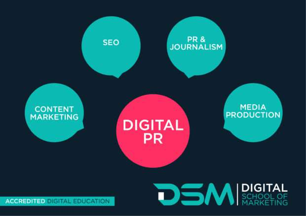 DSM Digital school of marketing PR most effective