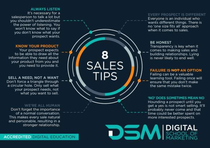 DSM Digital school of marketing - digital sales management