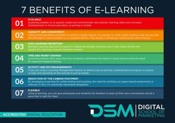 DSM Digital school of marketing - great online learning platform