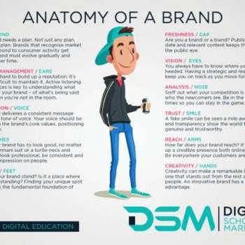 DSM Digital school of marketing - define your brand