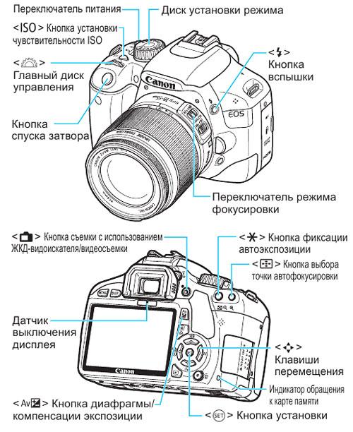 Canon 60d инструкция по эксплуатации
