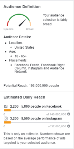 How To Create A Facebook Ad 4