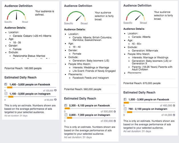 FaceBook-Targeting-Options-Comparison