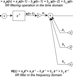 figure 7 36 example iir filter diagram [ 2000 x 1432 Pixel ]