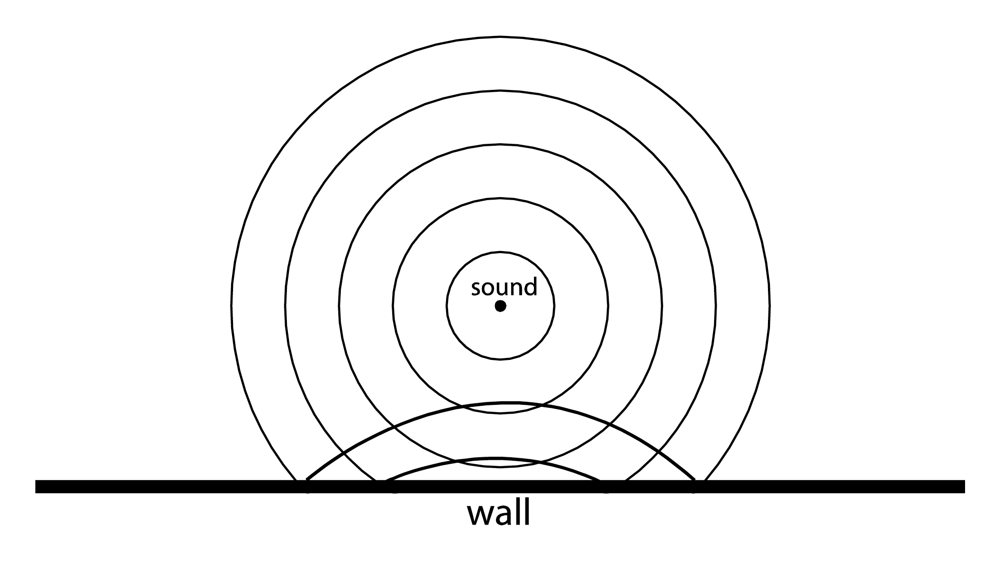 I See Sounds